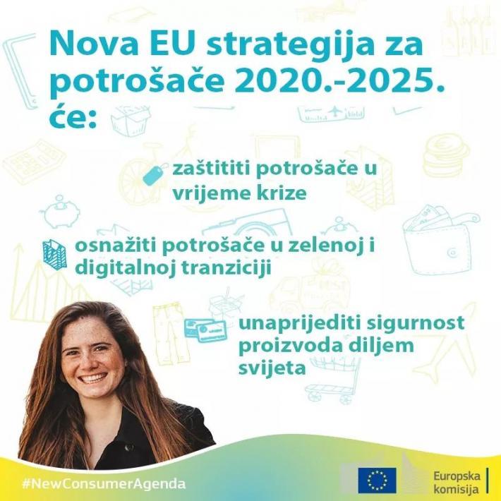 Nova strategija za potrošače: Europska komisija omogućuje potrošačima da pokrenu tranziciju
