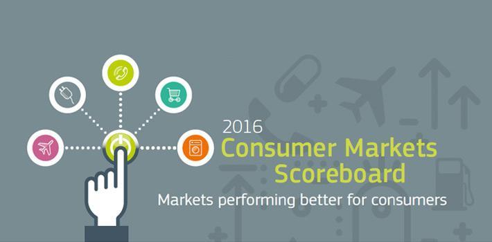 Pregled potrošačkih tržišta 2016.